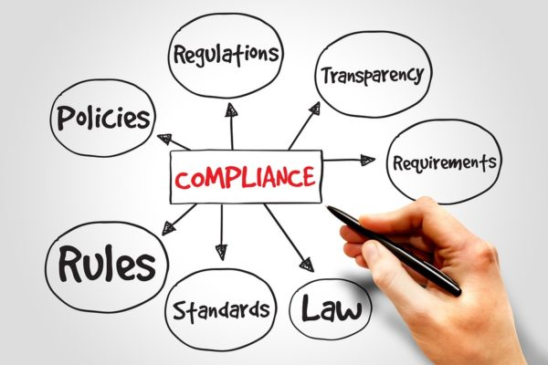 What Are You Doing About These Compliance Management Challenges?